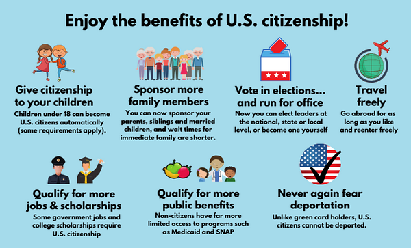 Citizenship-benefits